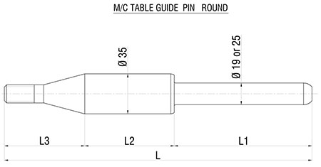 Dimensions for Foundry pins and accessories